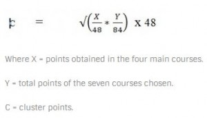 old formula of calculating cluster points