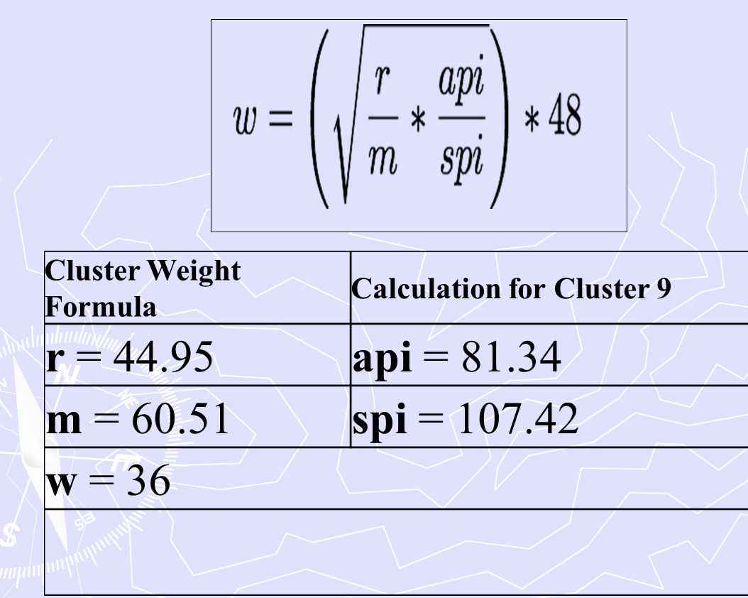 kuccps kcse cluster point calculations how can i calculate my rh kenyayote com