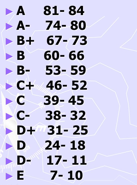 kcse grading agregate