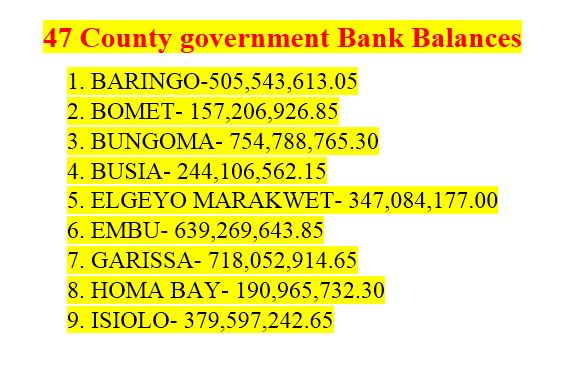 Report of balances held in bank accounts of 47 County Governments at the (CBK) as at 15th April 2015