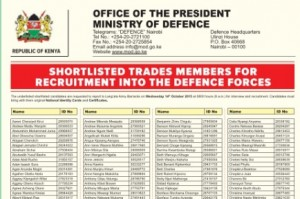 defence force shorlisted candidates