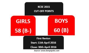 cutoff points new
