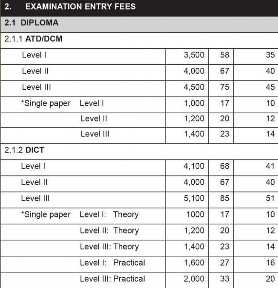 kasneb examination entry fees 2