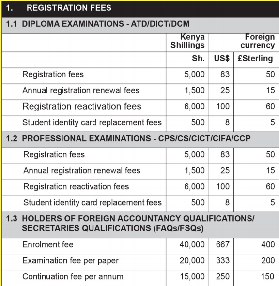 kasneb registration fees new 1