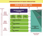 basic education model of new curriculum 2-6-6-3 system in kenya