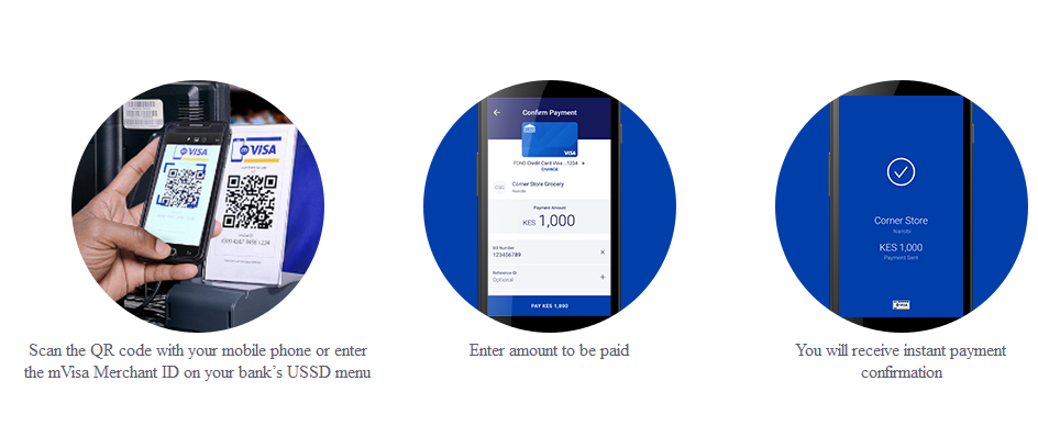 making payments with online Mvisa app in Kenya by just scanning QR Codes