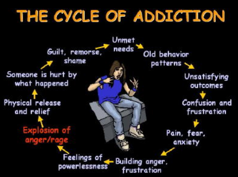 How to deal with a drug addicted teenager, Parents Guide, rehabilitation in kenya