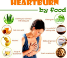 How to Treat Recurring Heartburn Using Natural Remedies
