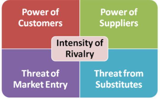 michael porter competitive advantage book pdf