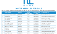 Motor Vehicles from Bank Loan Defaulters on Auction Get one at a cheap price