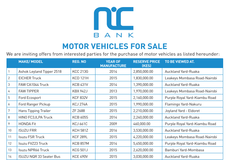 Motor Vehicles From Bank Loan Defaulters On Auction Sale