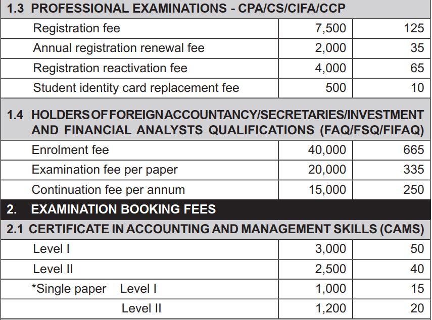 2018 kasneb Professional Examinations fee structure cpa, cifa, ccp