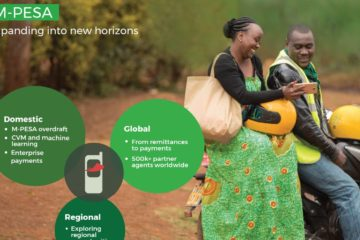 Fuliza by Safaricom, How the service works, Lipa na Mpesa borrowing Limits and Payment Lending Interest Rates explained