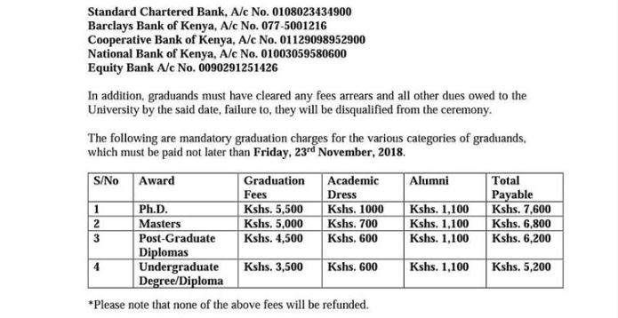 JKUAT Graduation fees and account numbers